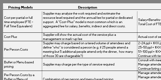 Pricing Models 1